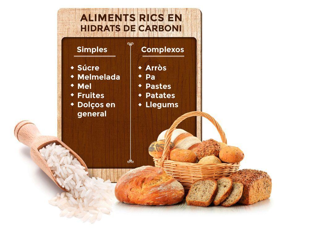 Els hidrats de carboni dins d'una alimentació equilibrada, variada i suficient