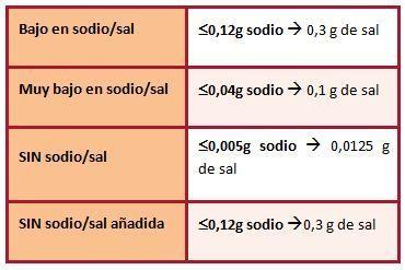 03.Etiquetado_C