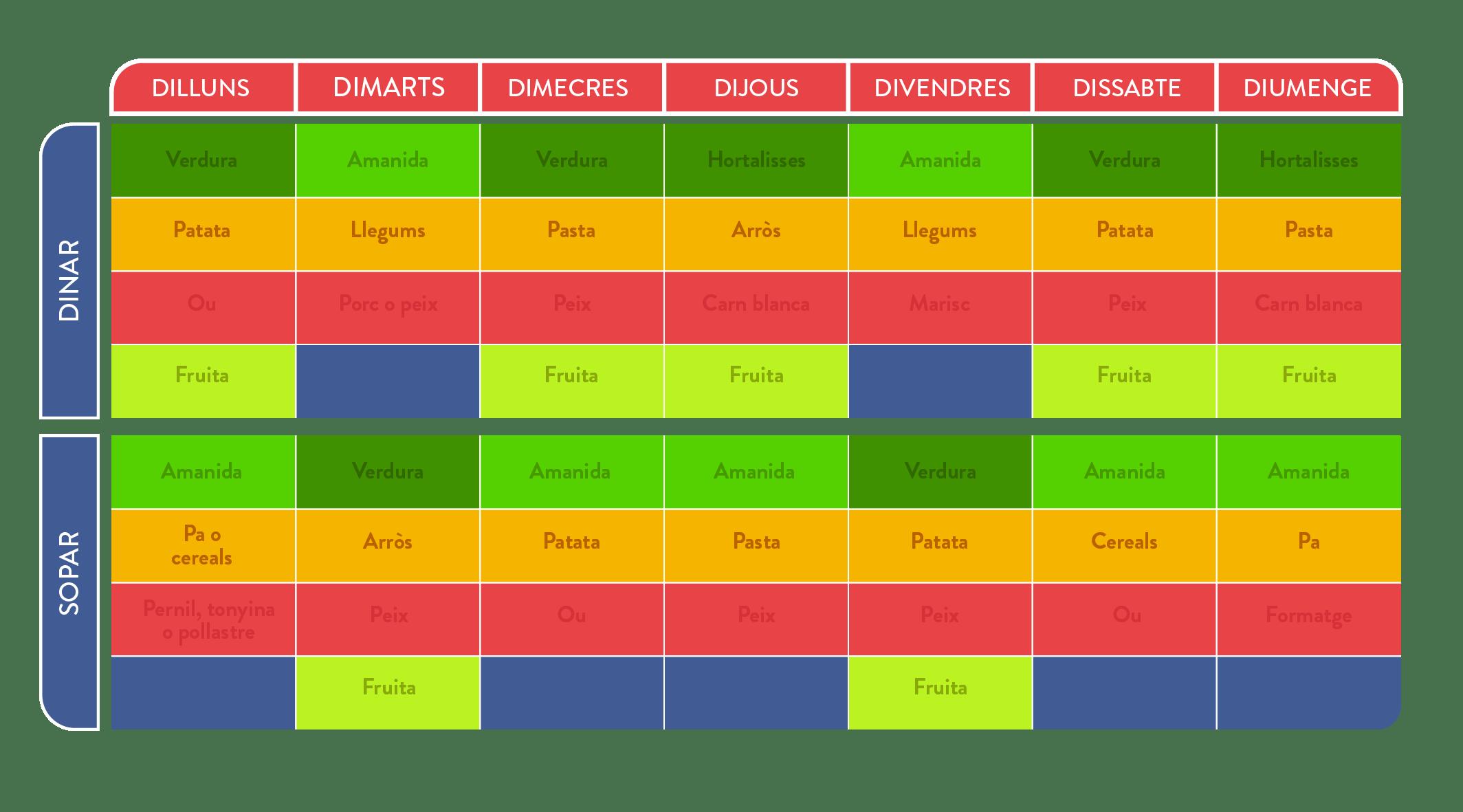 optimizar_menu-01XCAT