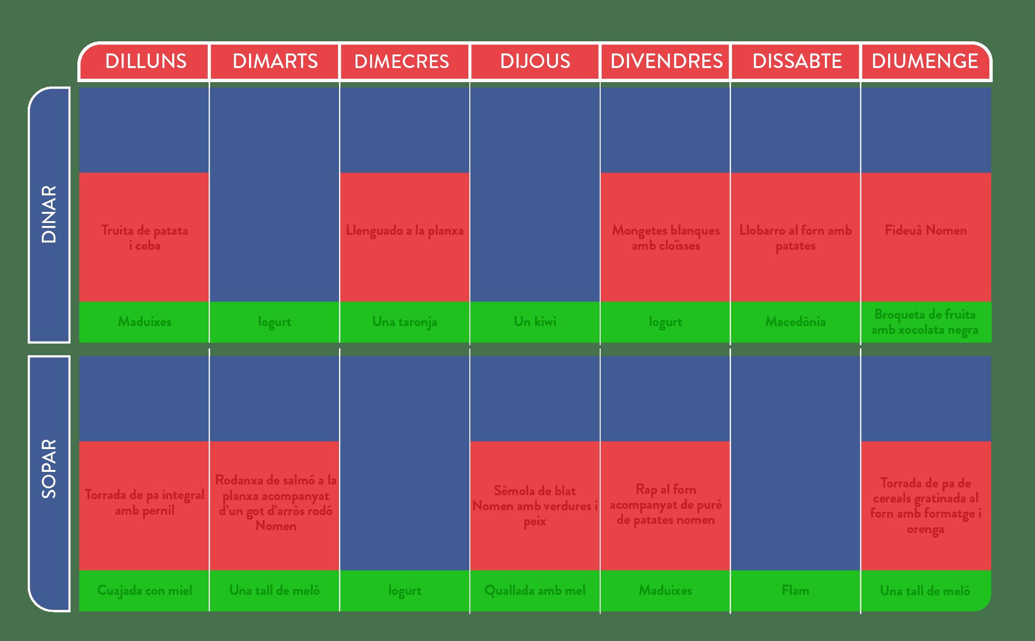 optimizar_menu-02XCAT